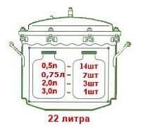 Автоклав из нержавеющей стали 22 л. Малыш - фото 5244